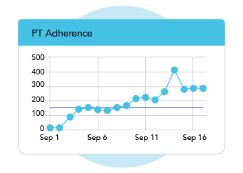 Track-patient-adherence-to-exercise