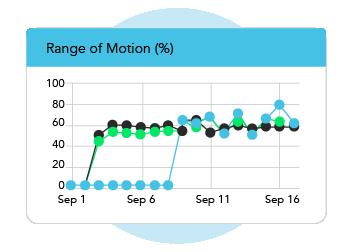quantify-progress
